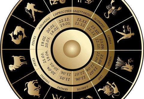 Apsolutna Istina o horoskopskim znakovima